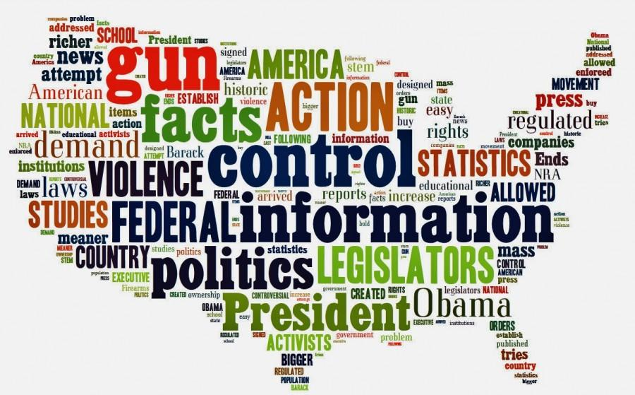 america needs more gun control laws essay Need help with a gun control essay do we need gun control laws should everyone own a gun for self-defense you have the opportunity to air your opinion in a gun control essay pro-gun control papers: more guns - more violence.