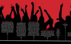 Culture Shock: A Journey Through Cleveland's Dance History