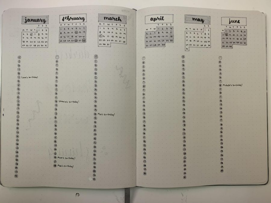 2021 future log, for marking down important dates before the month happens.